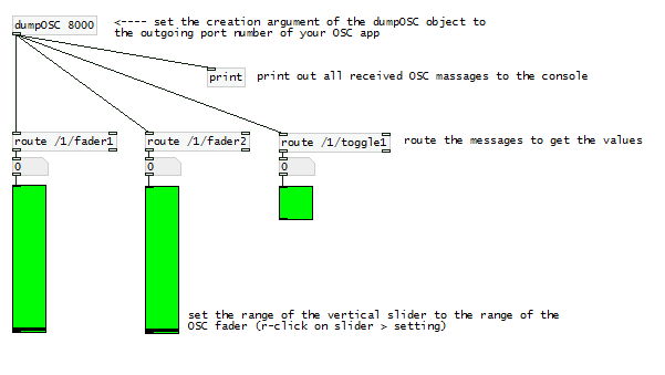 read osc messages with pure data